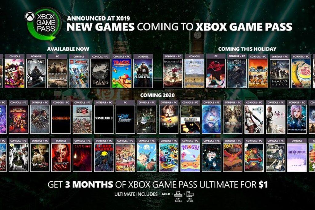 Xbox Game Pass ждёт большое пополнение.