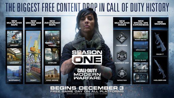 Первый сезон cтартует в Modern Warfare 3 декабря.