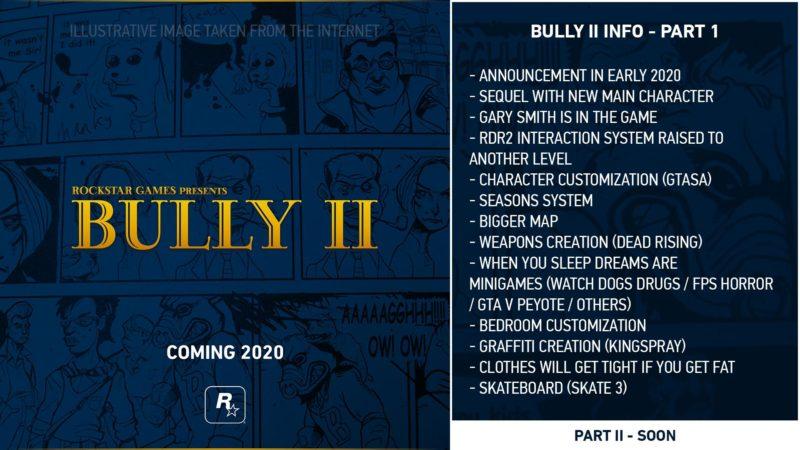 Появились новые слухи о Bully 2.