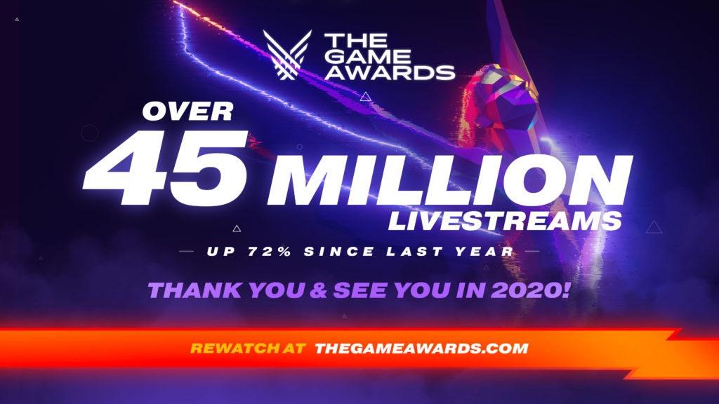 В этом году Game Awards привлекла на 73% больше зрителей