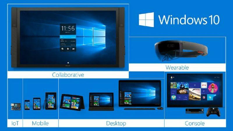 Windows Core засветилась в тестах