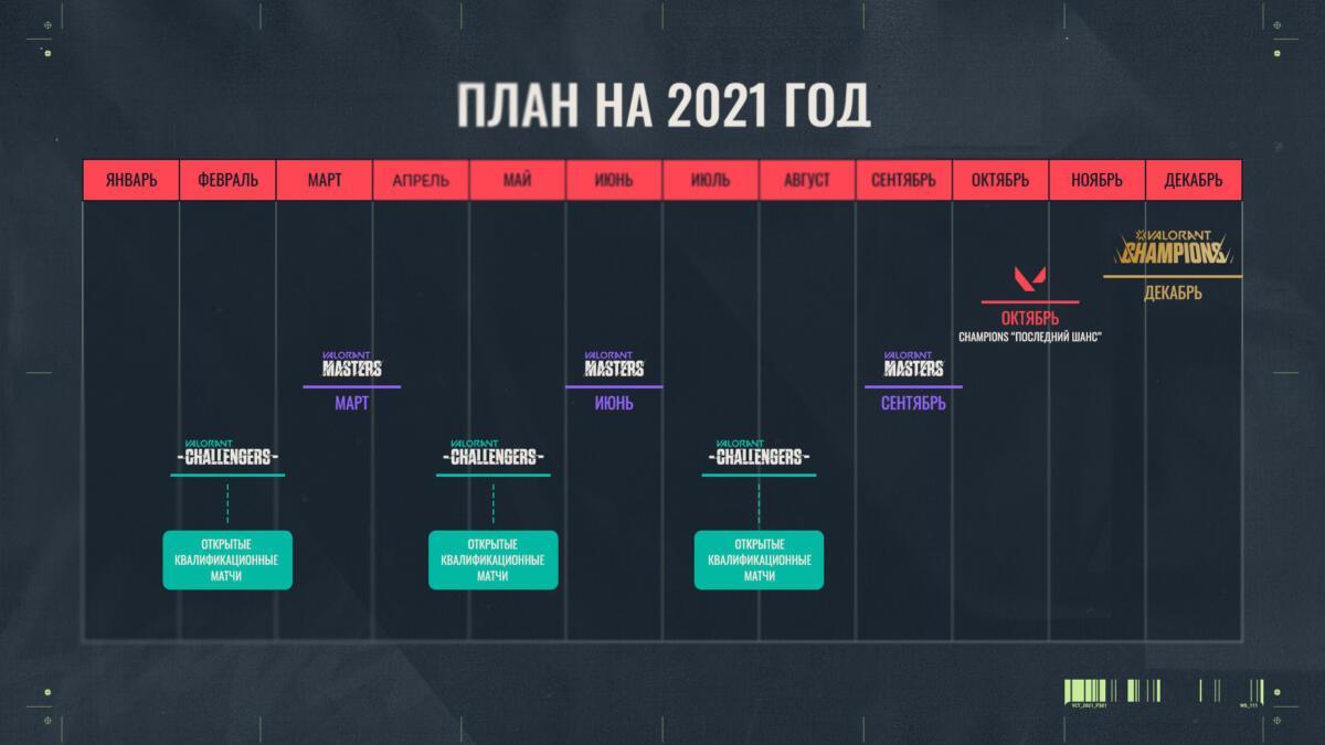 3 - План на 2021